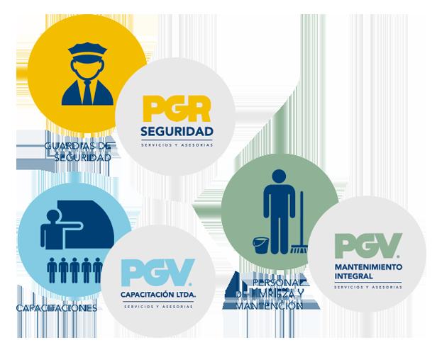SERVICIOS DE SEGURIDAD, ASEO Y CAPACITACIONES